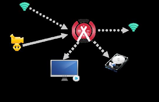 Xstreaming Scheme